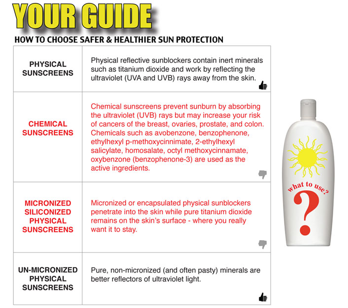 How to Choose Safer Sun Protection